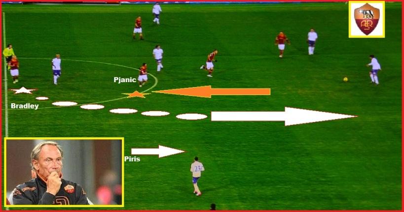 analisi tattica Roma-Fiorentina