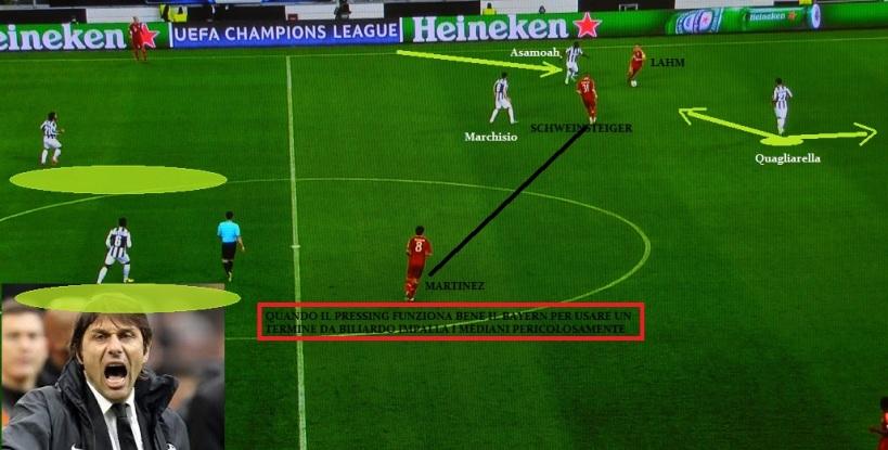 Juventus-Bayern1