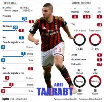 Taarabt